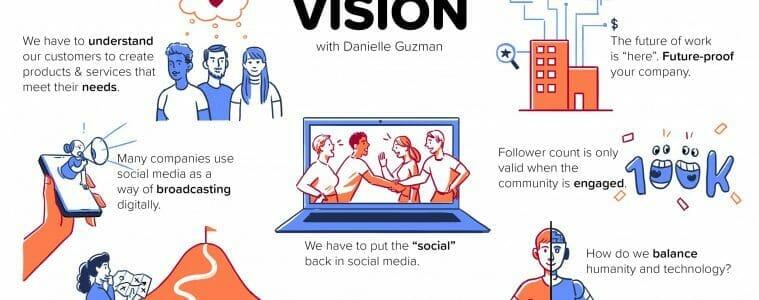 social media, 2020, podcast